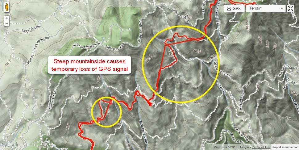 Issues with GPS? Check a few tips how to tackle them Locus